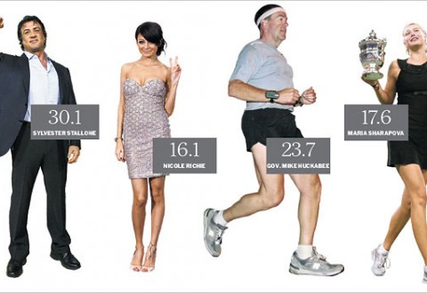 Is BMI accurate?